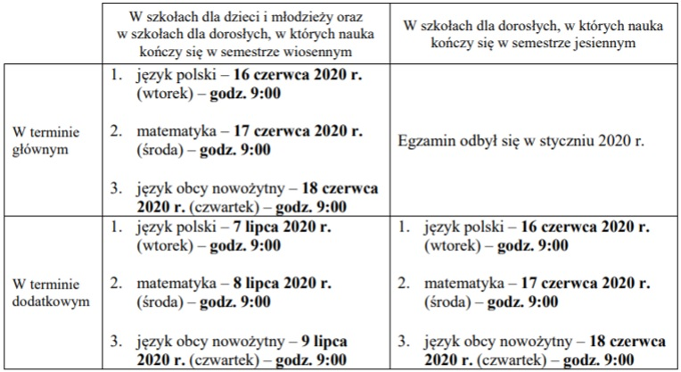 egzamin ósmoklasisty harmonogram