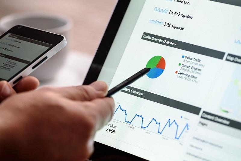 reklama marketing statystyki