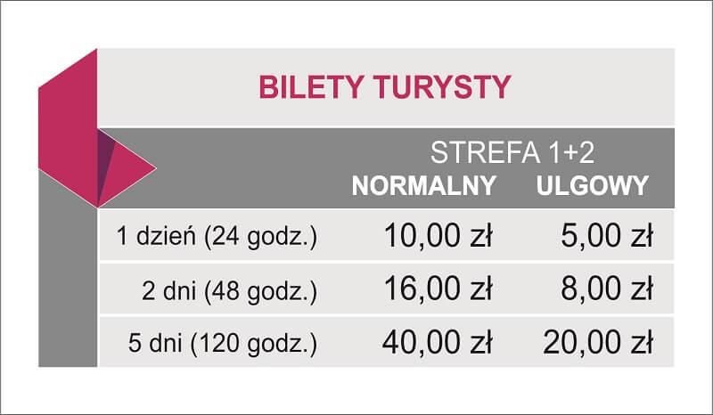 Bilety turystyczne od 1 października ZTM Lublin