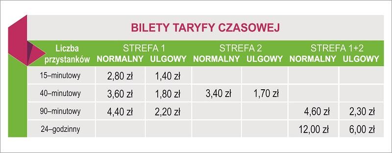 Bilety czasowe od 1 października ZTM Lublin