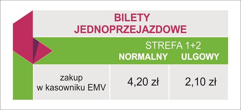 Bilety jednoprzejazdowe od 1 października ZTM Lublin